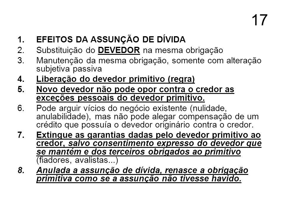 17 1.EFEITOS DA ASSUNÇÃO DE DÍVIDA 2.Substituição do DEVEDOR na mesma obrigação 3.Manutenção da mesma obrigação, somente com alteração subjetiva passi