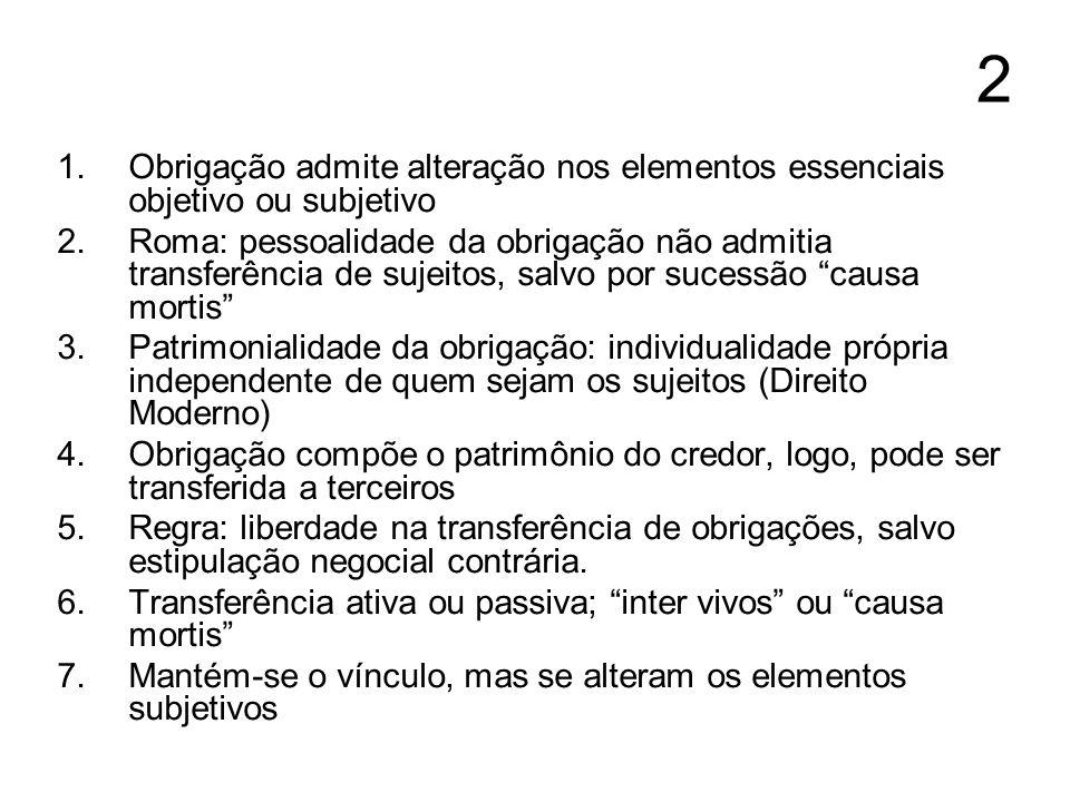 2 1.Obrigação admite alteração nos elementos essenciais objetivo ou subjetivo 2.Roma: pessoalidade da obrigação não admitia transferência de sujeitos,