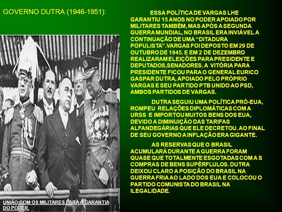 ESSA POLÍTICA DE VARGAS LHE GARANTIU 15 ANOS NO PODER APOIADO POR MILITARES TAMBÉM, MAS APÓS A SEGUNDA GUERRA MUNDIAL, NO BRASIL ERA INVIÁVEL A CONTIN