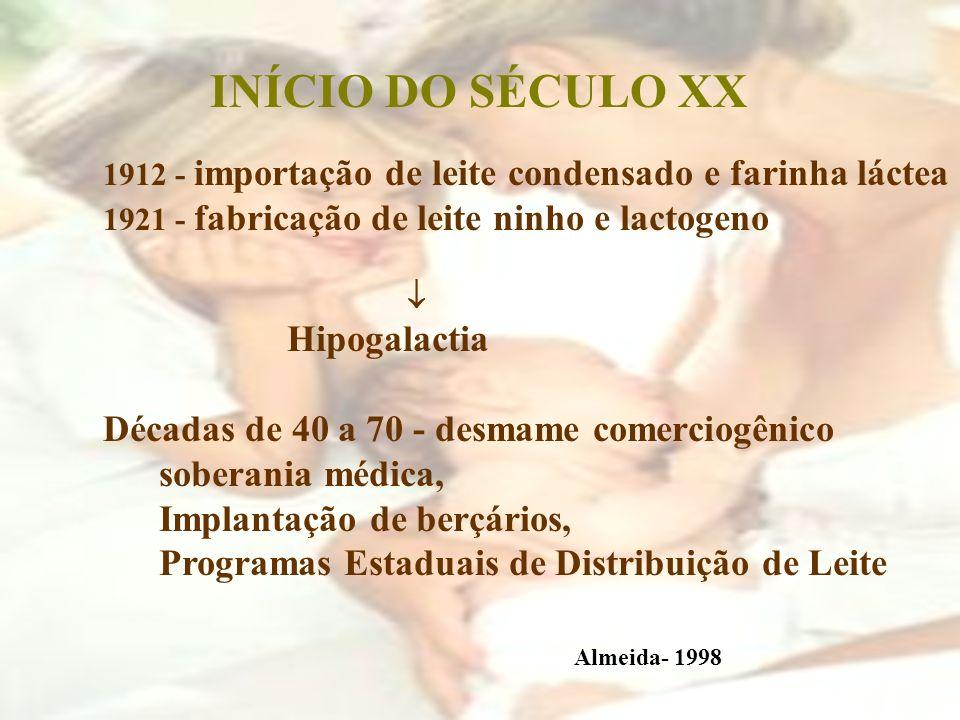 INÍCIO DO SÉCULO XX 1912 - importação de leite condensado e farinha láctea 1921 - fabricação de leite ninho e lactogeno Hipogalactia Décadas de 40 a 7
