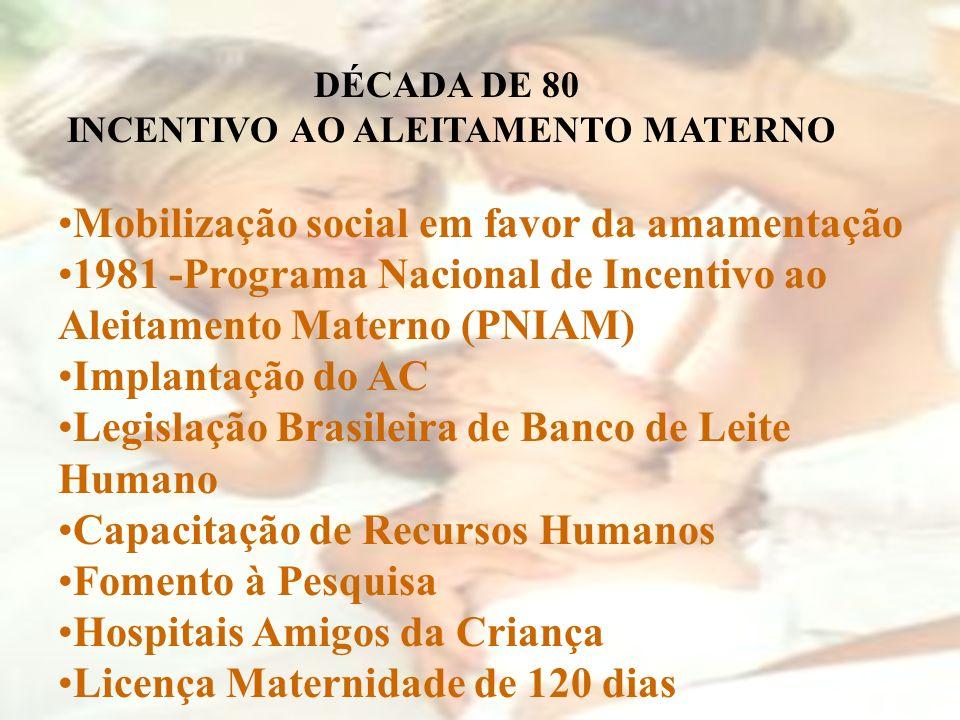 DÉCADA DE 80 INCENTIVO AO ALEITAMENTO MATERNO Mobilização social em favor da amamentação 1981 -Programa Nacional de Incentivo ao Aleitamento Materno (