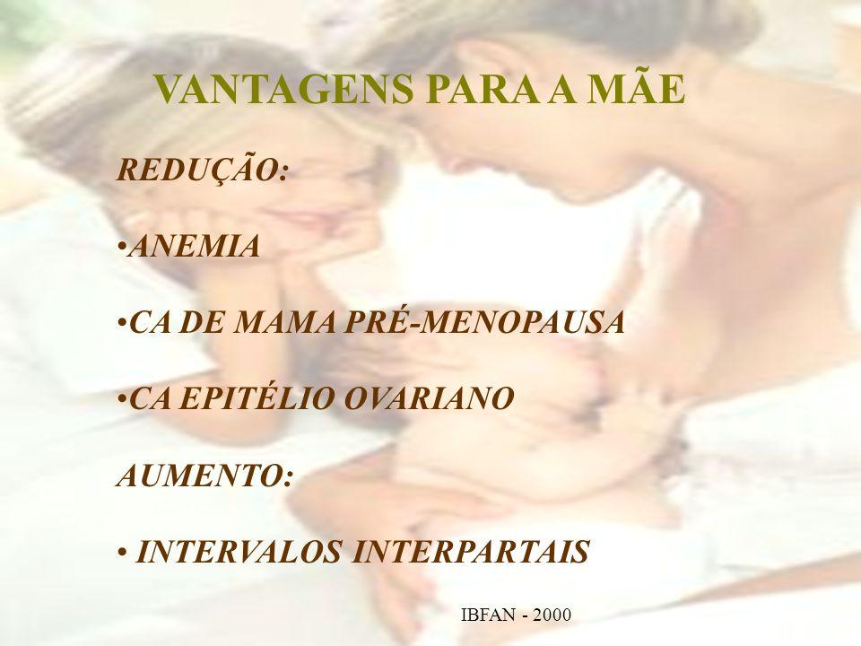 VANTAGENS PARA A MÃE REDUÇÃO: ANEMIA CA DE MAMA PRÉ-MENOPAUSA CA EPITÉLIO OVARIANO AUMENTO: INTERVALOS INTERPARTAIS IBFAN - 2000