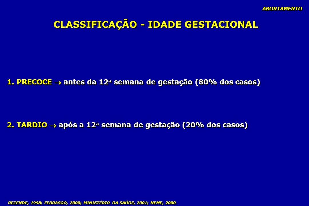 ABORTAMENTO QUADRO CLÍNICO EXAMES COMPLEMENTARES - ANAMNESE - EXAME FÍSICO GERAL - EXAME OBSTÉTRICO - ANAMNESE - EXAME FÍSICO GERAL - EXAME OBSTÉTRICO - TESTE DE GRAVIDEZ - ULTRASSOM - TESTE DE GRAVIDEZ - ULTRASSOM DIAGNÓSTICO REZENDE, 1998; FEBRASGO, 2000; MINISTÉRIO DA SAÚDE, 2001; NEME, 2000