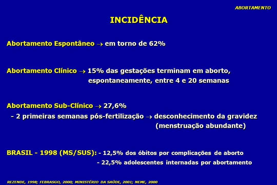 ETIOLOGIA: - Útero bicorno/septado - Leiomiomas - Incompetência istmocervical - Sinéquias uterinas - Diabetes - Tireoidopatias - Insuficiência lútea - Fatores infecciosos - Fatores imunológicos - Útero bicorno/septado - Leiomiomas - Incompetência istmocervical - Sinéquias uterinas - Diabetes - Tireoidopatias - Insuficiência lútea - Fatores infecciosos - Fatores imunológicos ABORTAMENTO FORMAS CLÍNICAS - CONDUTAS ABORTAMENTO HABITUAL REZENDE, 1998; FEBRASGO, 2000; MINISTÉRIO DA SAÚDE, 2001; NEME, 2000