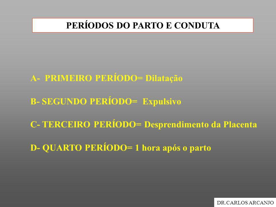 PERÍODOS DO PARTO E CONDUTA DR.CARLOS ARCANJO A- PRIMEIRO PERÍODO= Dilatação B- SEGUNDO PERÍODO= Expulsivo C- TERCEIRO PERÍODO= Desprendimento da Plac