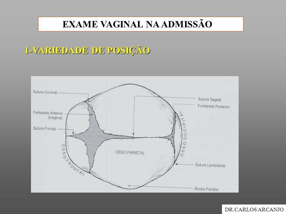 EXAME VAGINAL NA ADMISSÃO DR.CARLOS ARCANJO 1-VARIEDADE DE POSIÇÃO
