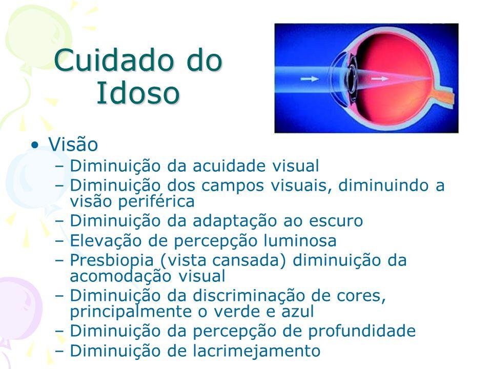 Cuidado do Idoso Visão –Diminuição da acuidade visual –Diminuição dos campos visuais, diminuindo a visão periférica –Diminuição da adaptação ao escuro