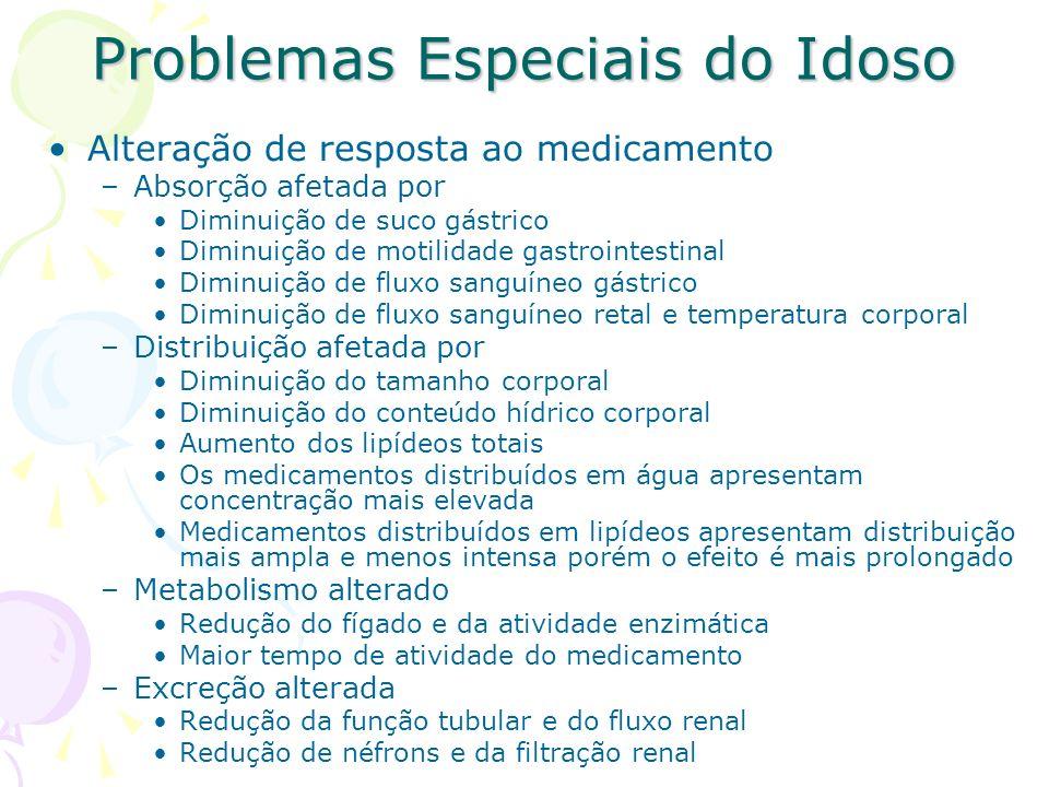Problemas Especiais do Idoso Alteração de resposta ao medicamento –Absorção afetada por Diminuição de suco gástrico Diminuição de motilidade gastroint
