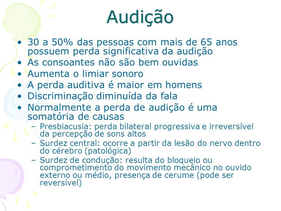 Audição 30 a 50% das pessoas com mais de 65 anos possuem perda significativa da audição As consoantes não são bem ouvidas Aumenta o limiar sonoro A pe