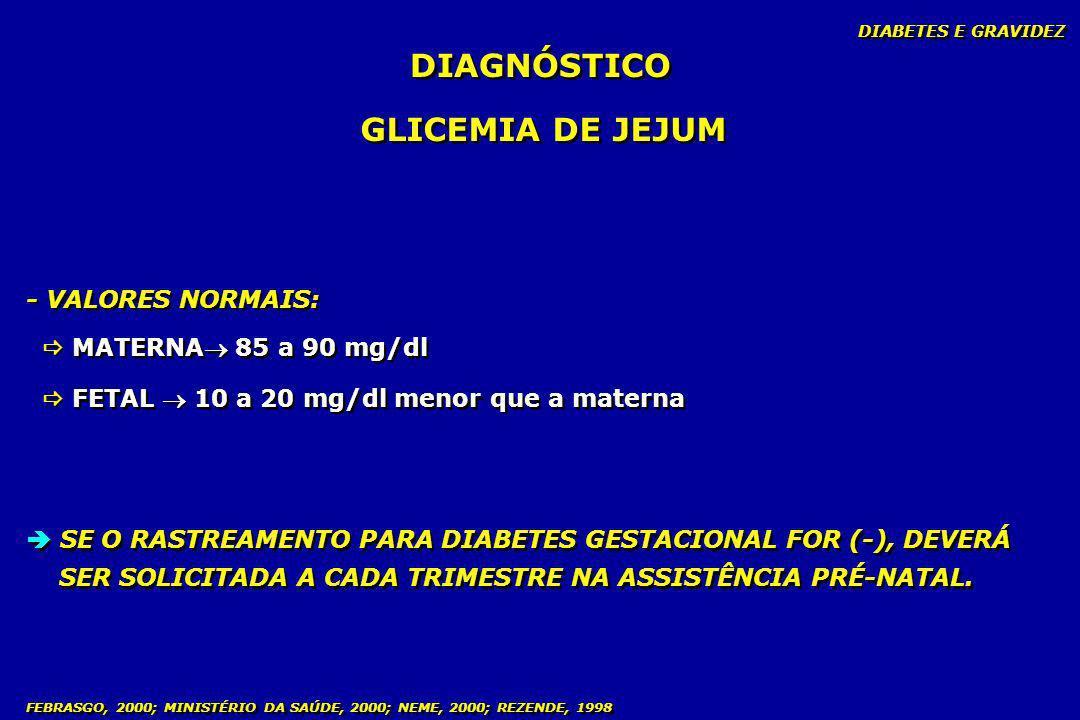 FEBRASGO, 2000; MINISTÉRIO DA SAÚDE, 2000; NEME, 2000; REZENDE, 1998 DIAGNÓSTICO GLICEMIA DE JEJUM - VALORES NORMAIS: MATERNA 85 a 90 mg/dl FETAL 10 a