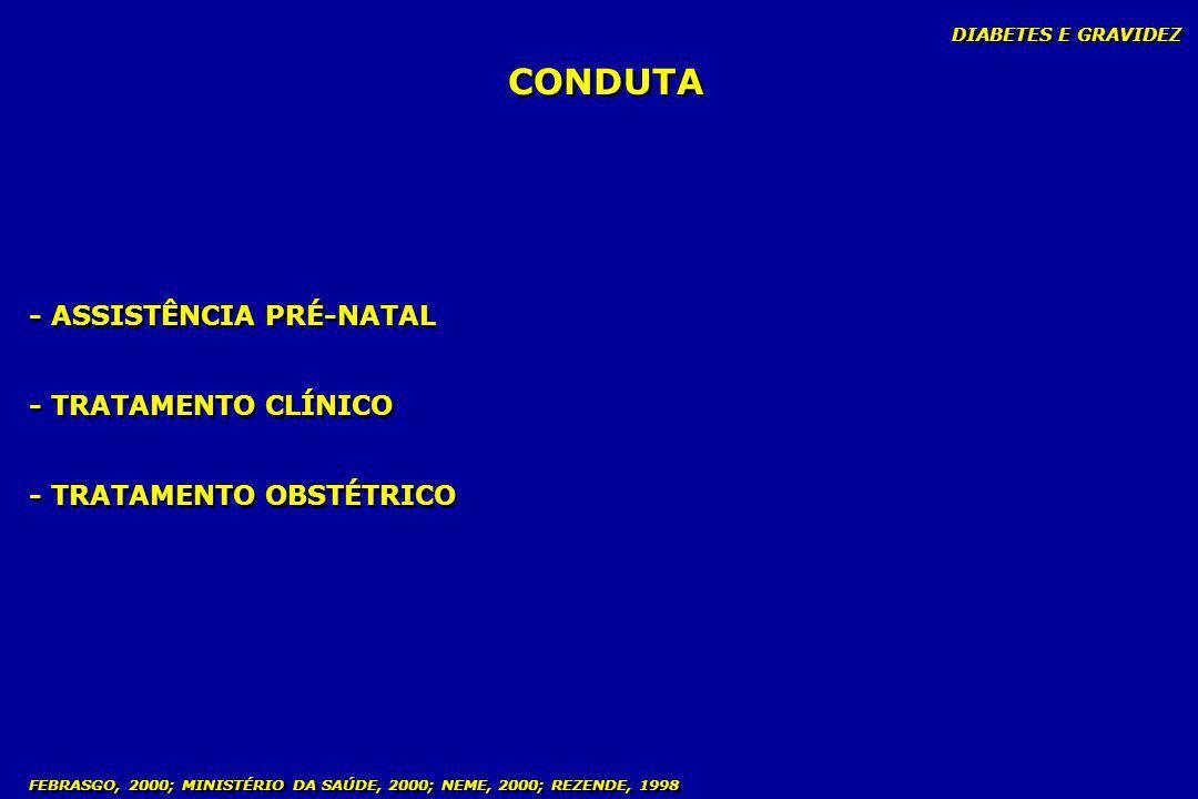 DIABETES E GRAVIDEZ FEBRASGO, 2000; MINISTÉRIO DA SAÚDE, 2000; NEME, 2000; REZENDE, 1998 CONDUTA - ASSISTÊNCIA PRÉ-NATAL - TRATAMENTO CLÍNICO - TRATAM