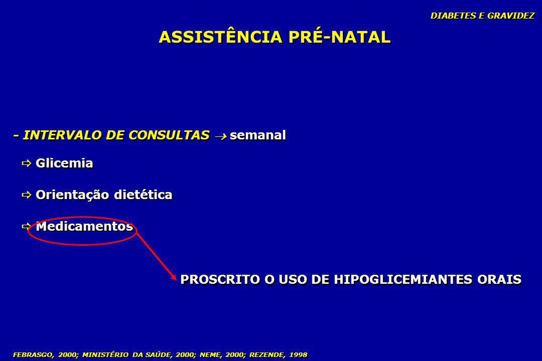 Glicemia Orientação dietética Medicamentos Glicemia Orientação dietética Medicamentos DIABETES E GRAVIDEZ FEBRASGO, 2000; MINISTÉRIO DA SAÚDE, 2000; N