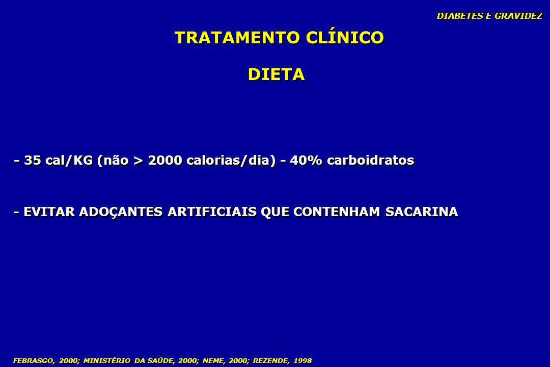 DIABETES E GRAVIDEZ FEBRASGO, 2000; MINISTÉRIO DA SAÚDE, 2000; NEME, 2000; REZENDE, 1998 TRATAMENTO CLÍNICO - 35 cal/KG (não > 2000 calorias/dia) - 40