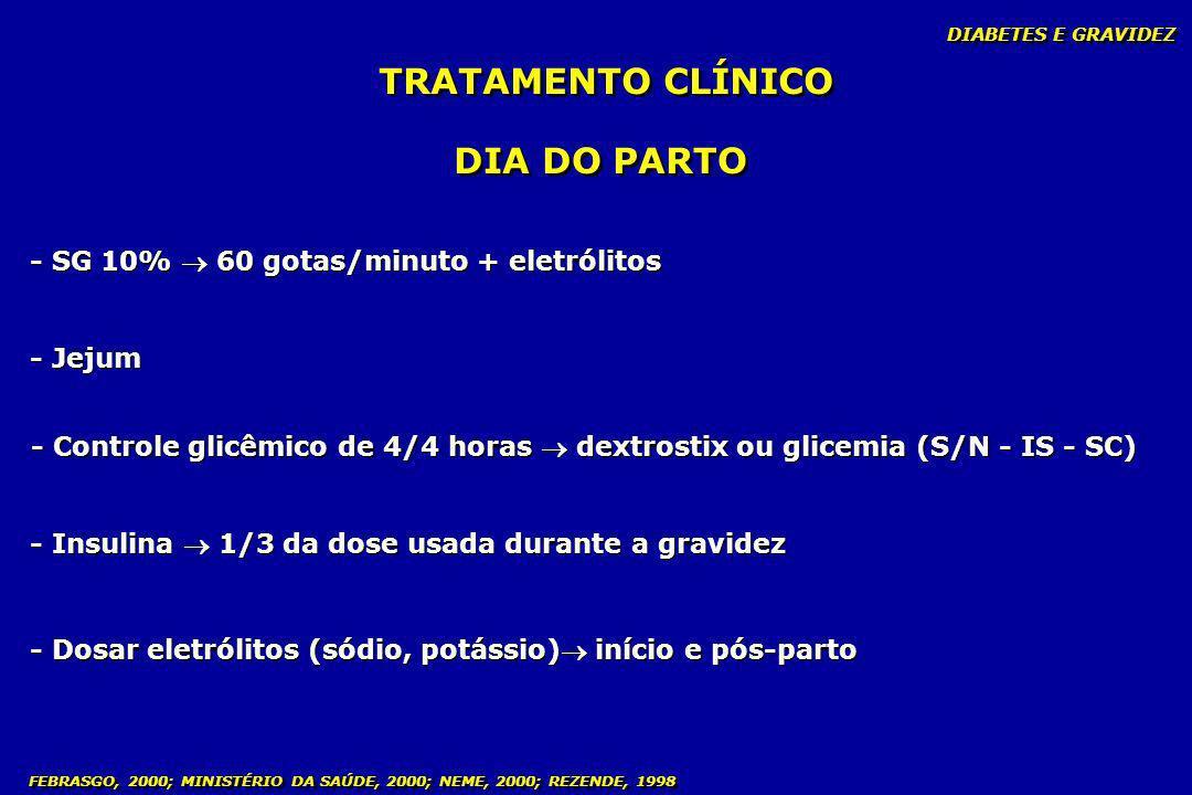DIABETES E GRAVIDEZ FEBRASGO, 2000; MINISTÉRIO DA SAÚDE, 2000; NEME, 2000; REZENDE, 1998 TRATAMENTO CLÍNICO DIA DO PARTO - Controle glicêmico de 4/4 h