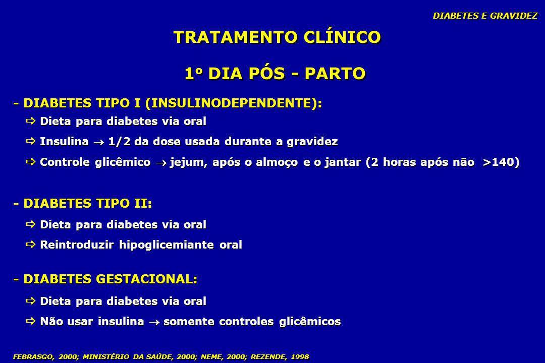 DIABETES E GRAVIDEZ FEBRASGO, 2000; MINISTÉRIO DA SAÚDE, 2000; NEME, 2000; REZENDE, 1998 TRATAMENTO CLÍNICO 1 o DIA PÓS - PARTO - DIABETES TIPO I (INS