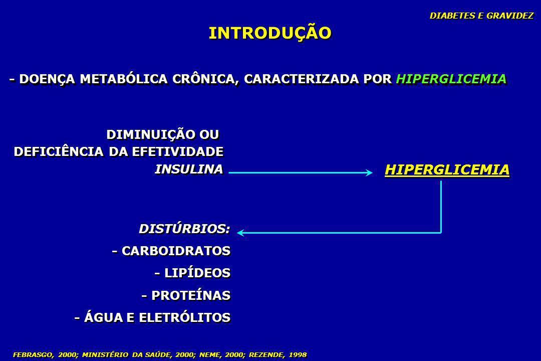 FEBRASGO, 2000; MINISTÉRIO DA SAÚDE, 2000; NEME, 2000; REZENDE, 1998 DIMINUIÇÃO OU DEFICIÊNCIA DA EFETIVIDADE INSULINA DIMINUIÇÃO OU DEFICIÊNCIA DA EF