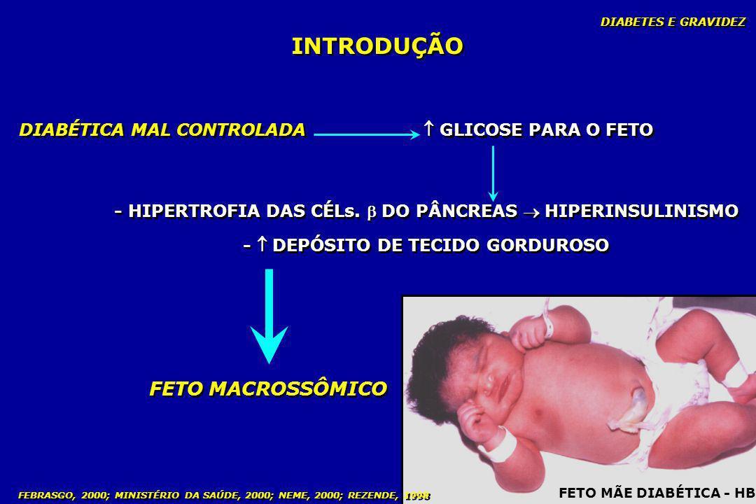 FEBRASGO, 2000; MINISTÉRIO DA SAÚDE, 2000; NEME, 2000; REZENDE, 1998 INTRODUÇÃO DIABÉTICA MAL CONTROLADA GLICOSE PARA O FETO - HIPERTROFIA DAS CÉLs. D