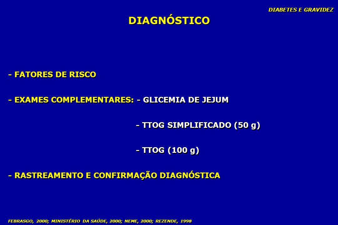 FEBRASGO, 2000; MINISTÉRIO DA SAÚDE, 2000; NEME, 2000; REZENDE, 1998 DIAGNÓSTICO - FATORES DE RISCO - EXAMES COMPLEMENTARES: - GLICEMIA DE JEJUM - TTO