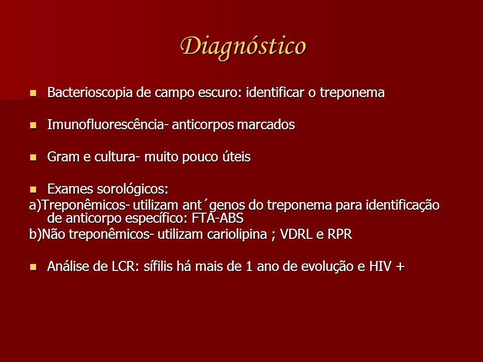 Diagnóstico Bacterioscopia de campo escuro: identificar o treponema Bacterioscopia de campo escuro: identificar o treponema Imunofluorescência- antico