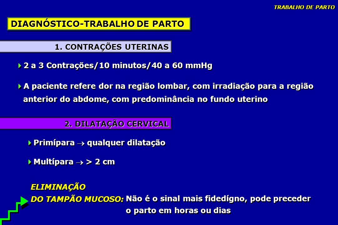 2. DILATAÇÃO CERVICAL 1. CONTRAÇÕES UTERINAS DIAGNÓSTICO-TRABALHO DE PARTO ELIMINAÇÃO DO TAMPÃO MUCOSO: ELIMINAÇÃO DO TAMPÃO MUCOSO: 2 a 3 Contrações/