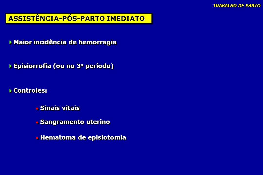 ASSISTÊNCIA-PÓS-PARTO IMEDIATO Maior incidência de hemorragia Episiorrofia (ou no 3 o período) Controles: Sinais vitais Sangramento uterino Hematoma d