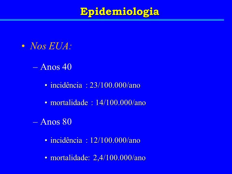 Nos EUA: –Anos 40 incidência : 23/100.000/anoincidência : 23/100.000/ano mortalidade : 14/100.000/anomortalidade : 14/100.000/ano –Anos 80 incidência