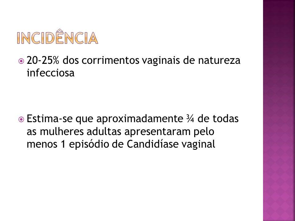 20-25% dos corrimentos vaginais de natureza infecciosa Estima-se que aproximadamente ¾ de todas as mulheres adultas apresentaram pelo menos 1 episódio