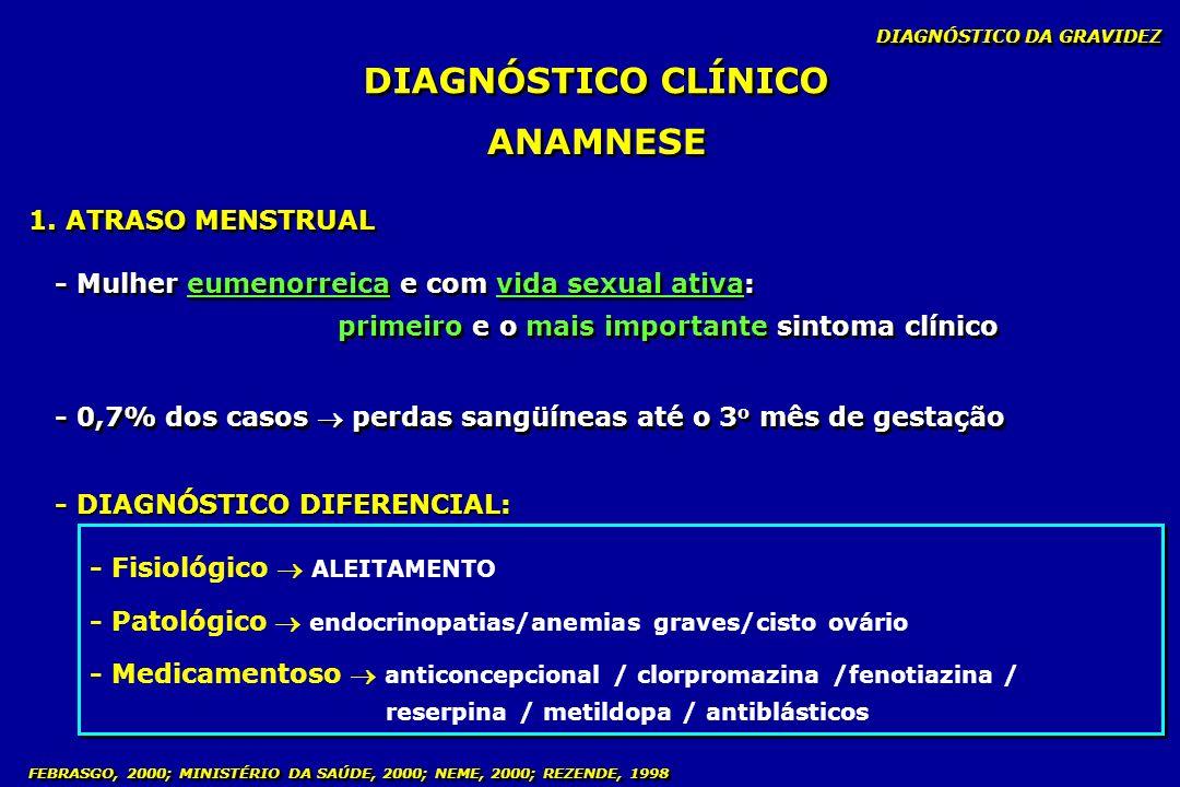1. ATRASO MENSTRUAL - DIAGNÓSTICO DIFERENCIAL: - 0,7% dos casos perdas sangüíneas até o 3 o mês de gestação - Fisiológico ALEITAMENTO - Patológico end