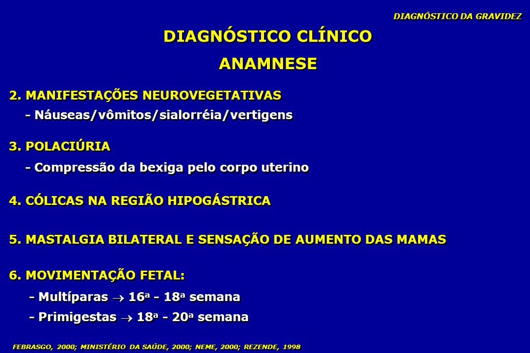 2. MANIFESTAÇÕES NEUROVEGETATIVAS - Náuseas/vômitos/sialorréia/vertigens 3. POLACIÚRIA - Compressão da bexiga pelo corpo uterino 4. CÓLICAS NA REGIÃO