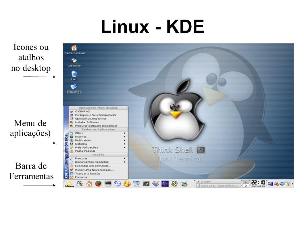 Linux - KDE Ícones ou atalhos no desktop Menu de aplicações) Barra de Ferramentas