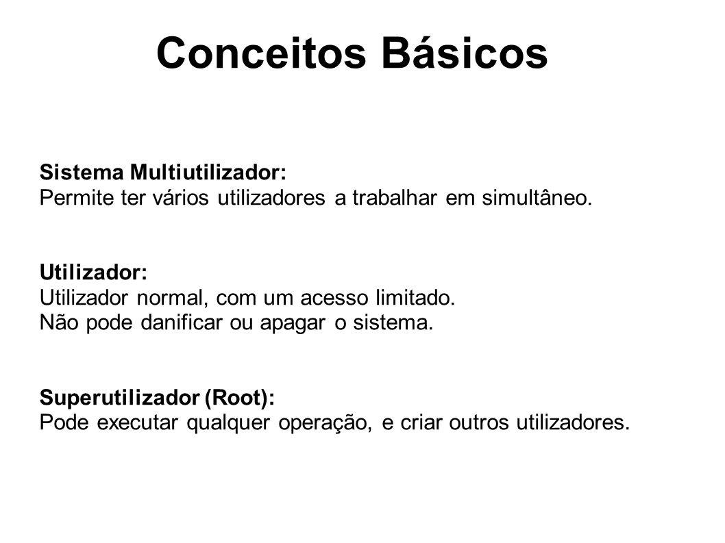 Conceitos Básicos Sistema Multiutilizador: Permite ter vários utilizadores a trabalhar em simultâneo. Utilizador: Utilizador normal, com um acesso lim