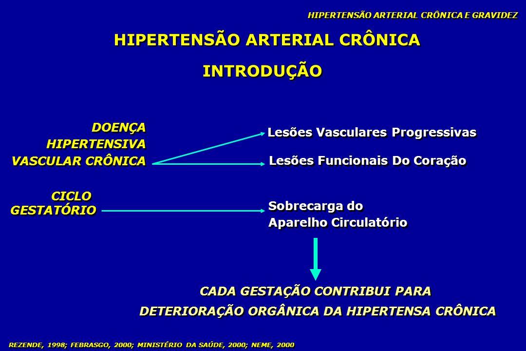 REZENDE, 1998; FEBRASGO, 2000; MINISTÉRIO DA SAÚDE, 2000; NEME, 2000 HIPERTENSÃO ARTERIAL CRÔNICA HIPERTENSÃO ARTERIAL CRÔNICA E GRAVIDEZ INTRODUÇÃO D
