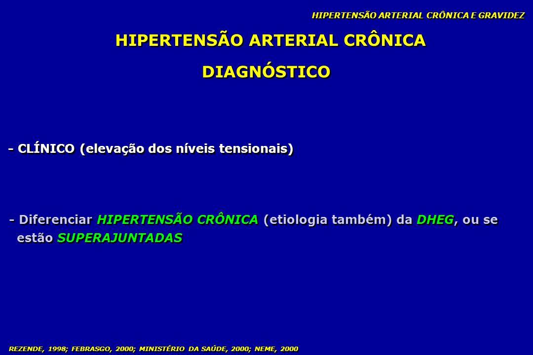 REZENDE, 1998; FEBRASGO, 2000; MINISTÉRIO DA SAÚDE, 2000; NEME, 2000 HIPERTENSÃO ARTERIAL CRÔNICA HIPERTENSÃO ARTERIAL CRÔNICA E GRAVIDEZ DIAGNÓSTICO