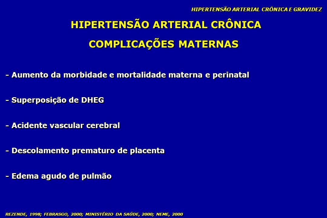 REZENDE, 1998; FEBRASGO, 2000; MINISTÉRIO DA SAÚDE, 2000; NEME, 2000 HIPERTENSÃO ARTERIAL CRÔNICA HIPERTENSÃO ARTERIAL CRÔNICA E GRAVIDEZ COMPLICAÇÕES