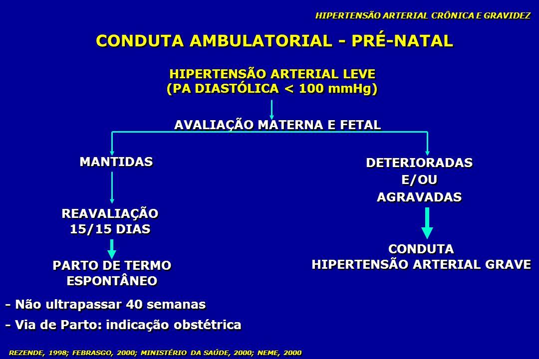 REZENDE, 1998; FEBRASGO, 2000; MINISTÉRIO DA SAÚDE, 2000; NEME, 2000 CONDUTA AMBULATORIAL - PRÉ-NATAL HIPERTENSÃO ARTERIAL CRÔNICA E GRAVIDEZ HIPERTEN
