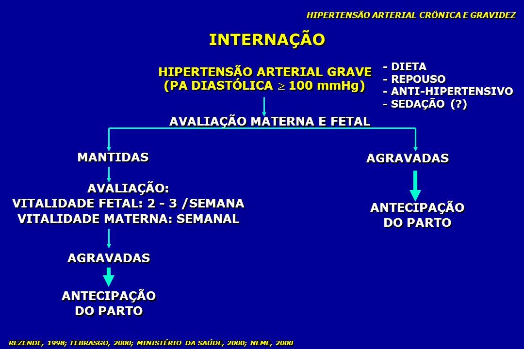 REZENDE, 1998; FEBRASGO, 2000; MINISTÉRIO DA SAÚDE, 2000; NEME, 2000 INTERNAÇÃO HIPERTENSÃO ARTERIAL CRÔNICA E GRAVIDEZ HIPERTENSÃO ARTERIAL GRAVE (PA