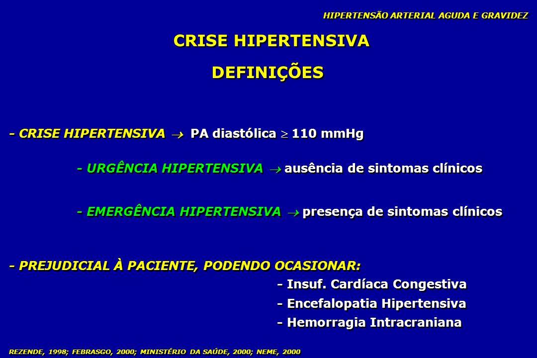 REZENDE, 1998; FEBRASGO, 2000; MINISTÉRIO DA SAÚDE, 2000; NEME, 2000 CRISE HIPERTENSIVA O CONTROLE PRESSÓRICO DEVE SER RÁPIDO, EM ATÉ 1 HORA O CONTROLE PRESSÓRICO DEVE SER RÁPIDO, EM ATÉ 1 HORA EVOLUÇÃO MANTER-SE COMO URGÊNCIA HIPERTENSIVA MANTER-SE COMO URGÊNCIA HIPERTENSIVA AUSÊNCIA DE COMPROMETIMENTO DE ÓRGÃOS-ALVO AUSÊNCIA DE COMPROMETIMENTO DE ÓRGÃOS-ALVO PERMITE O CONTROLE PRESSÓRICO EM ATÉ 24 HORAS PERMITE O CONTROLE PRESSÓRICO EM ATÉ 24 HORAS INICAR-SE E/OU EVOULUIR PARA EMERGÊNCIA HIPERTENSIVA INICAR-SE E/OU EVOULUIR PARA EMERGÊNCIA HIPERTENSIVA HIPERTENSÃO ARTERIAL AGUDA E GRAVIDEZ