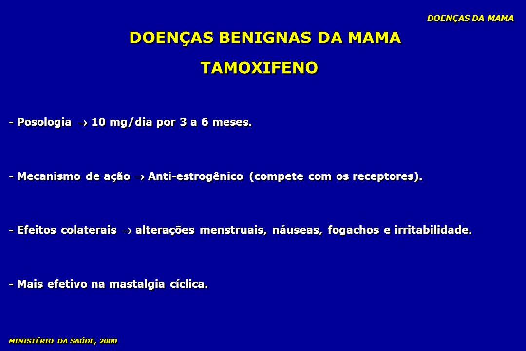 TAMOXIFENO - Posologia 10 mg/dia por 3 a 6 meses. - Mecanismo de ação Anti-estrogênico (compete com os receptores). - Efeitos colaterais alterações me