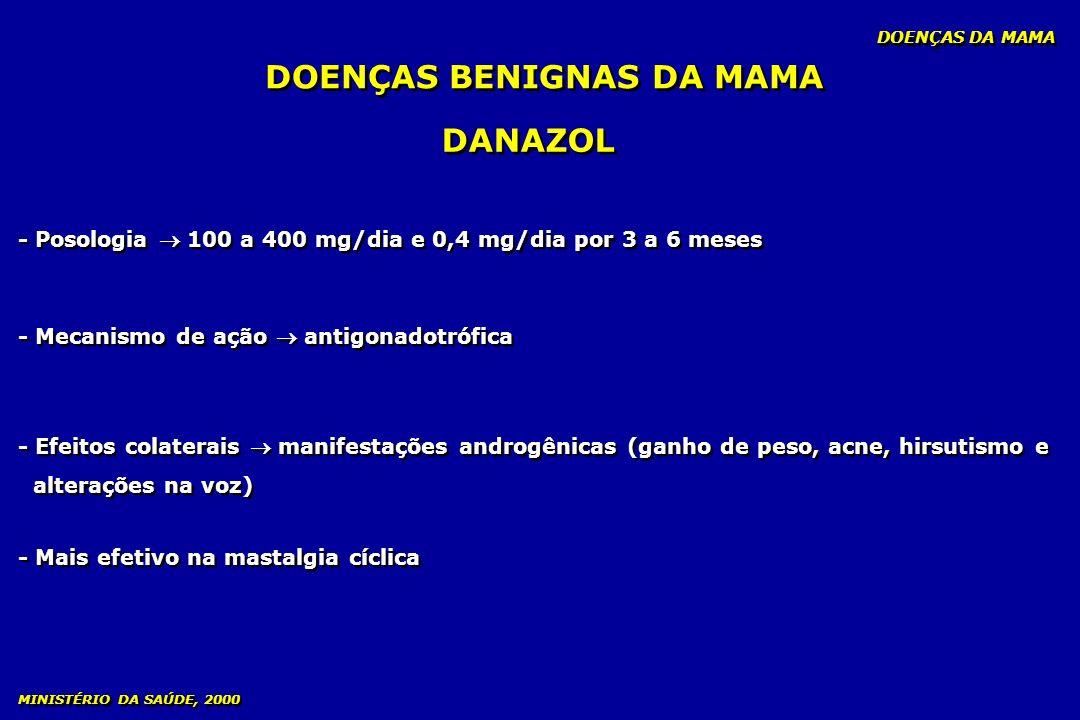 DANAZOL - Posologia 100 a 400 mg/dia e 0,4 mg/dia por 3 a 6 meses - Mecanismo de ação antigonadotrófica - Efeitos colaterais manifestações androgênica