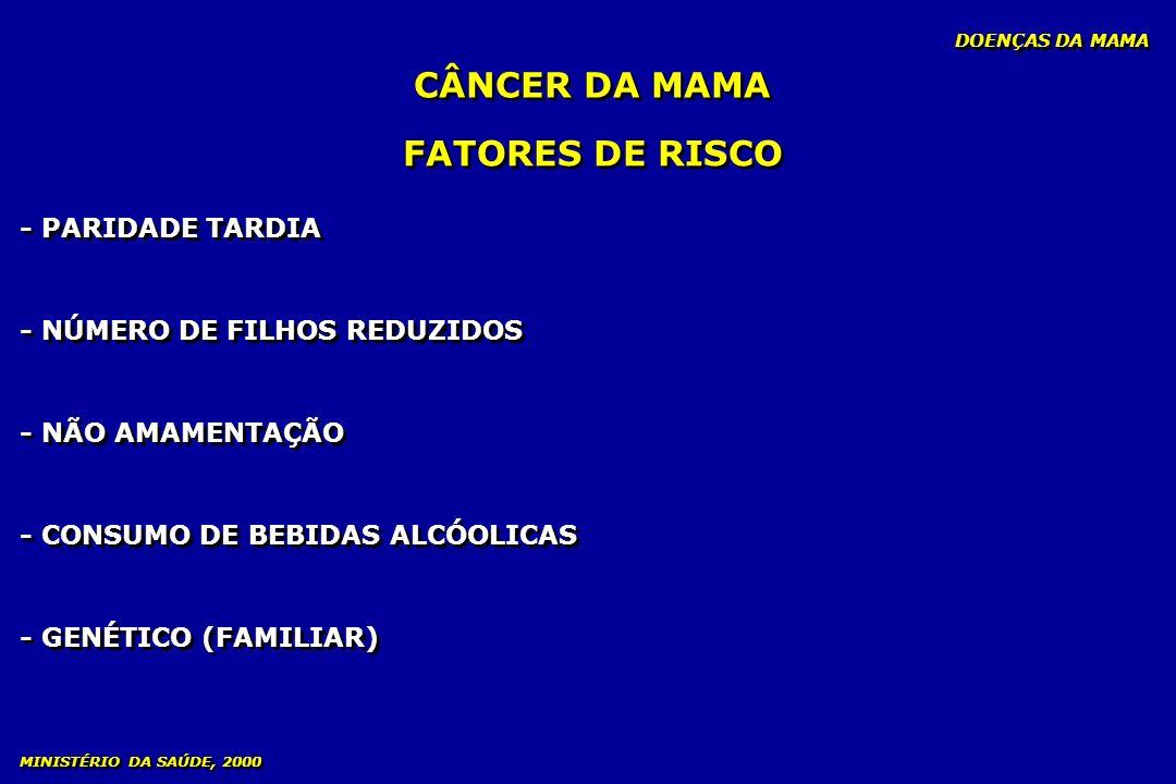 FATORES DE RISCO - PARIDADE TARDIA - NÚMERO DE FILHOS REDUZIDOS - NÃO AMAMENTAÇÃO - CONSUMO DE BEBIDAS ALCÓOLICAS - GENÉTICO (FAMILIAR) - PARIDADE TAR
