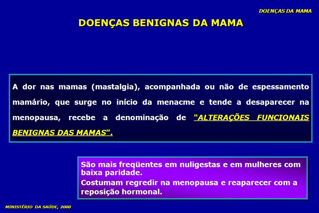 QUADRO CLÍNICO - INICIAM-SE POR VOLTA DOS 20 ANOS - Nesta fase, as mamas não costumam apresentar alterações palpatórias importantes.