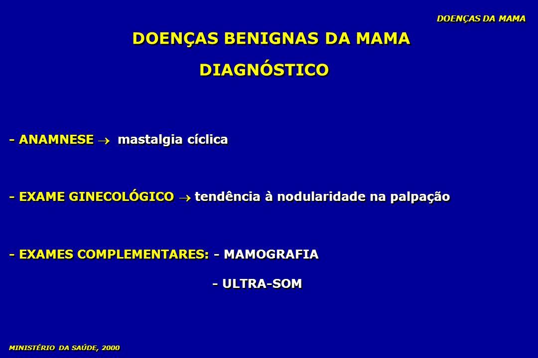 - ANAMNESE mastalgia cíclica - EXAME GINECOLÓGICO tendência à nodularidade na palpação - EXAMES COMPLEMENTARES: - MAMOGRAFIA - ULTRA-SOM - ANAMNESE ma