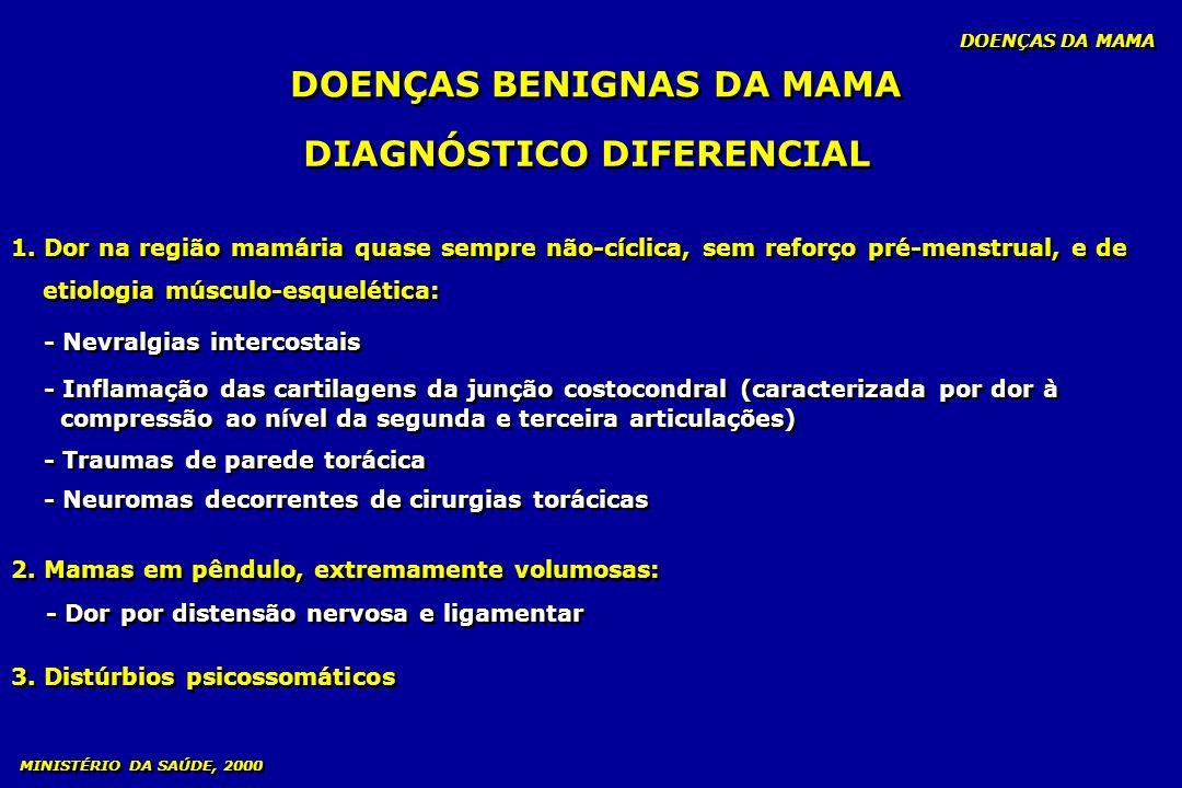 O médico em unidade básica de saúde deve conseguir diferenciar as alterações funcionais benignas das mamas de um nódulo mamário.