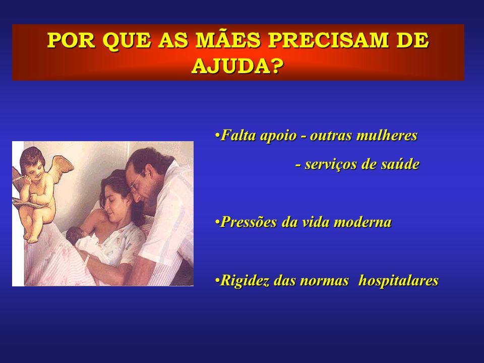 Falta apoio - outras mulheresFalta apoio - outras mulheres - serviços de saúde - serviços de saúde Pressões da vida modernaPressões da vida moderna Ri