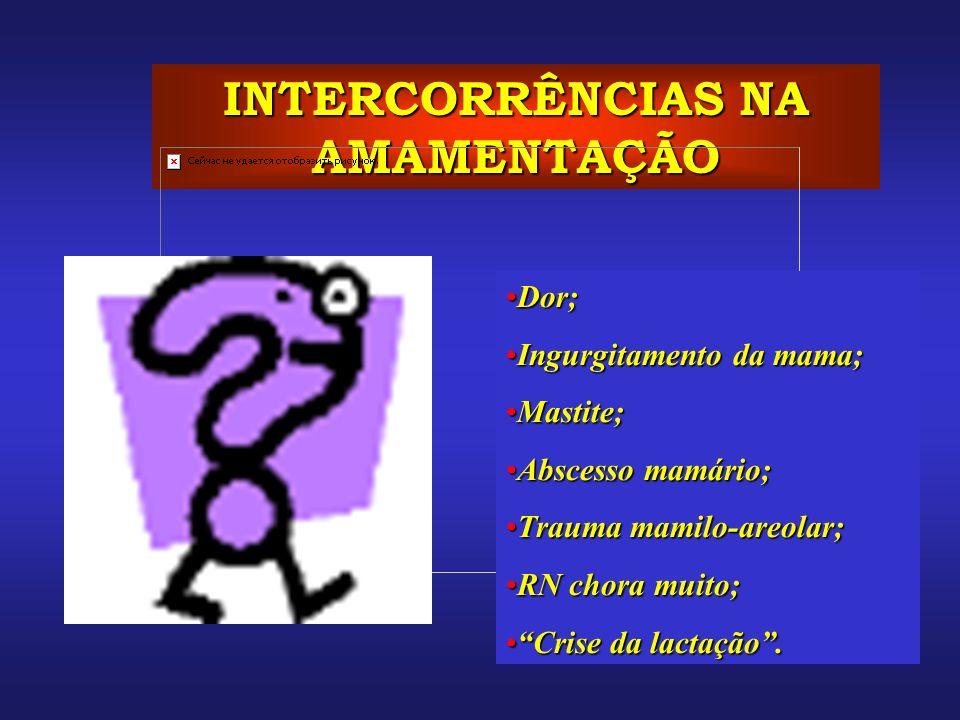 INTERCORRÊNCIAS NA AMAMENTAÇÃO Dor;Dor; Ingurgitamento da mama;Ingurgitamento da mama; Mastite;Mastite; Abscesso mamário;Abscesso mamário; Trauma mami