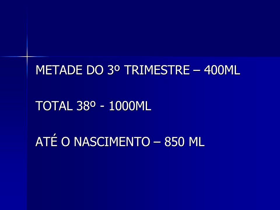 METADE DO 3º TRIMESTRE – 400ML TOTAL 38º - 1000ML ATÉ O NASCIMENTO – 850 ML
