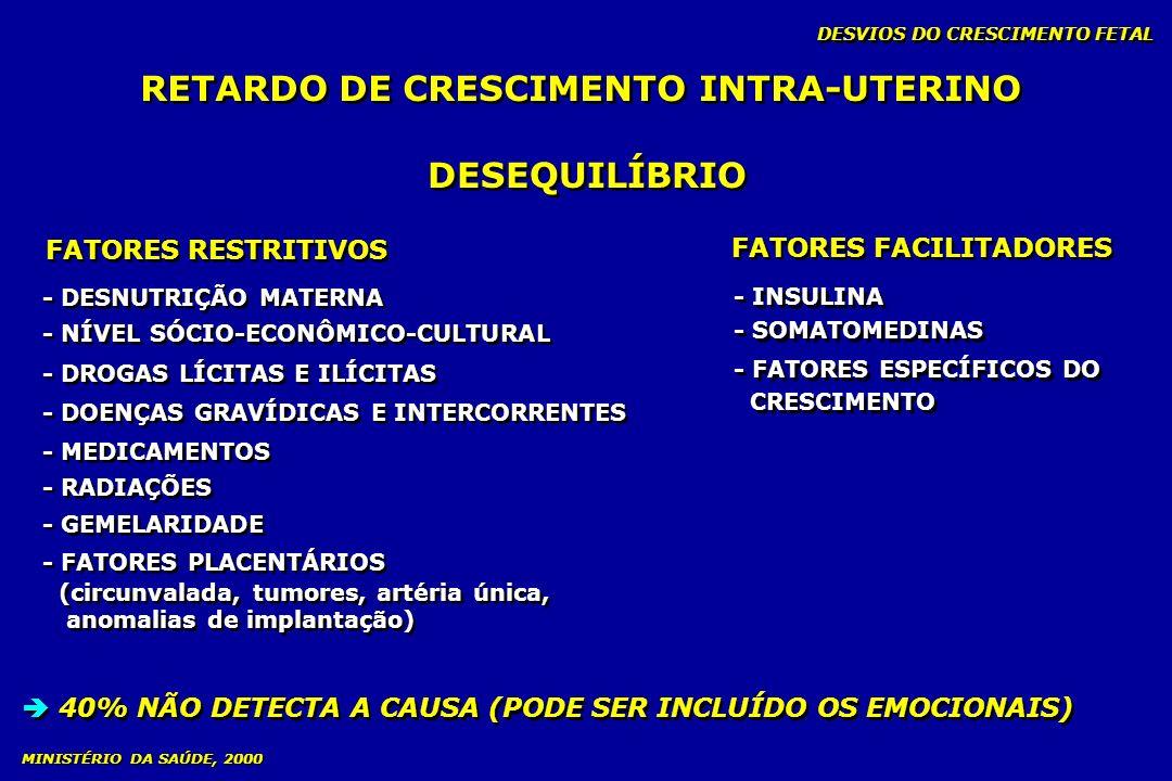 DESVIOS DO CRESCIMENTO FETAL RETARDO DE CRESCIMENTO INTRA-UTERINO DESEQUILÍBRIO FATORES RESTRITIVOS FATORES FACILITADORES - DESNUTRIÇÃO MATERNA - NÍVE