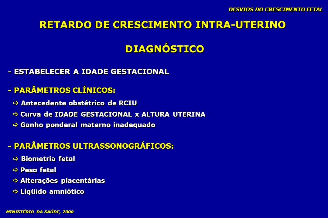 DESVIOS DO CRESCIMENTO FETAL RETARDO DE CRESCIMENTO INTRA-UTERINO DIAGNÓSTICO - ESTABELECER A IDADE GESTACIONAL - PARÂMETROS CLÍNICOS: Antecedente obs