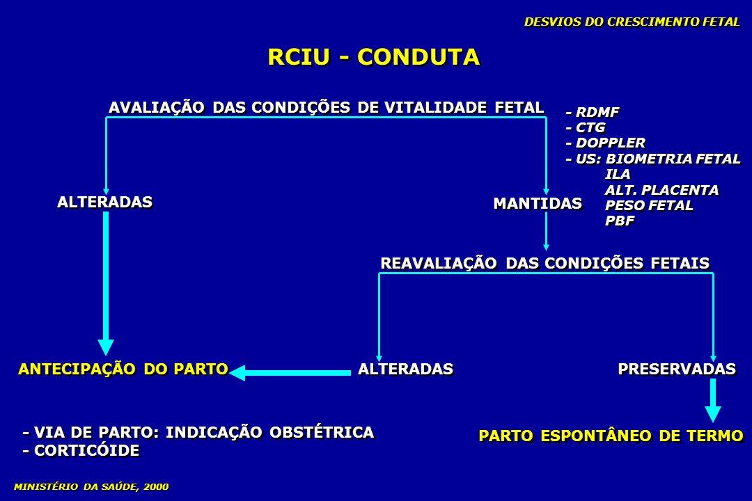 DESVIOS DO CRESCIMENTO FETAL RCIU - CONDUTA MINISTÉRIO DA SAÚDE, 2000 AVALIAÇÃO DAS CONDIÇÕES DE VITALIDADE FETAL - RDMF - CTG - DOPPLER - US: BIOMETR