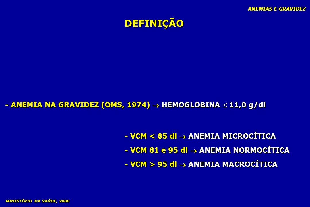 MINISTÉRIO DA SAÚDE, 2000 DEFINIÇÃO ANEMIAS E GRAVIDEZ - ANEMIA NA GRAVIDEZ (OMS, 1974) HEMOGLOBINA 11,0 g/dl - VCM < 85 dl ANEMIA MICROCÍTICA - VCM 8